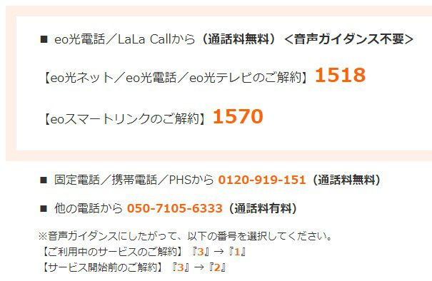 eo光の解約電話番号