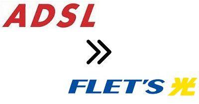 ADSLからフレッツ光