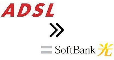 ADSLからソフトバンク光