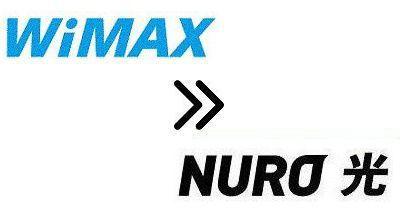 WiMAXからNURO光
