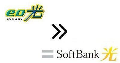 eo光からソフトバンク光