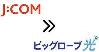 J:COM(ケーブルテレビ)からビッグローブ光
